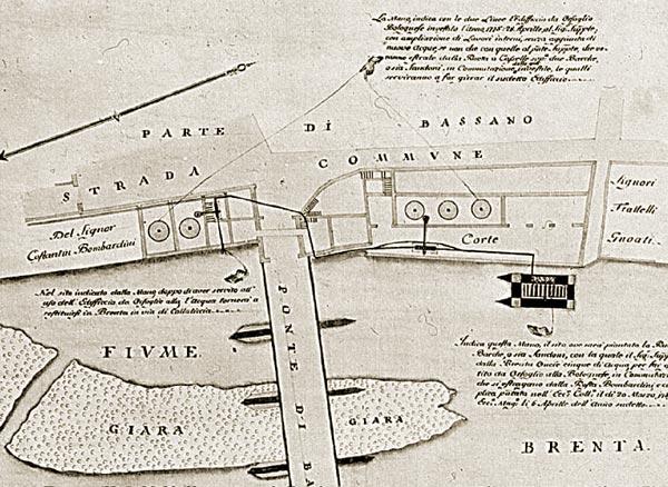 La concessione della Repubblica Veneta all'impianto della Grapperia